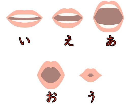 khẩu hình miệng trong tiếng Nhật