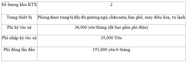 chi phí trường nhật ngữ makuhari