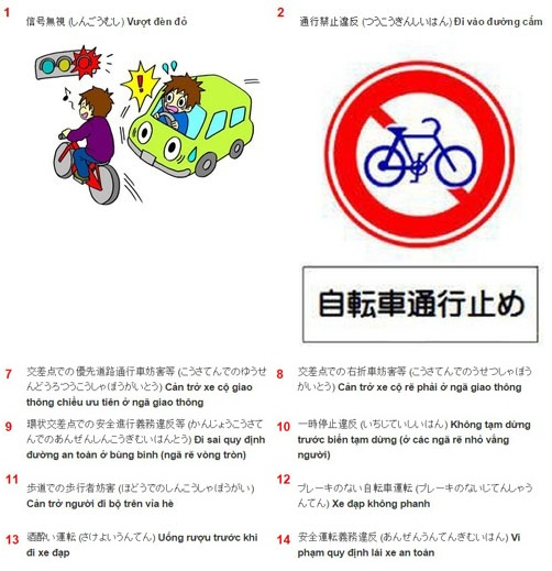 văn hóa đi xe đạp tại nhật
