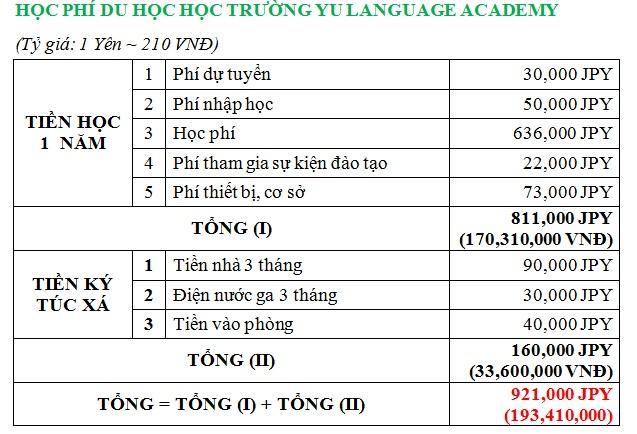 học phí du học nhật bản tại trường yu language academy
