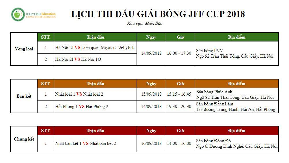 lich-trinh-giai-dau-JFF-cup-2018-tai-jellyfish-education