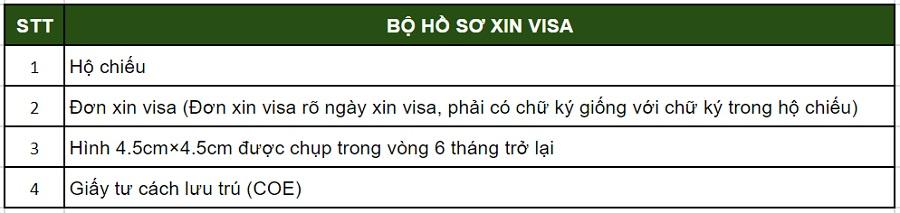 Bộ hồ sơ xin visa du học Nhật Bản tại Hà Nội
