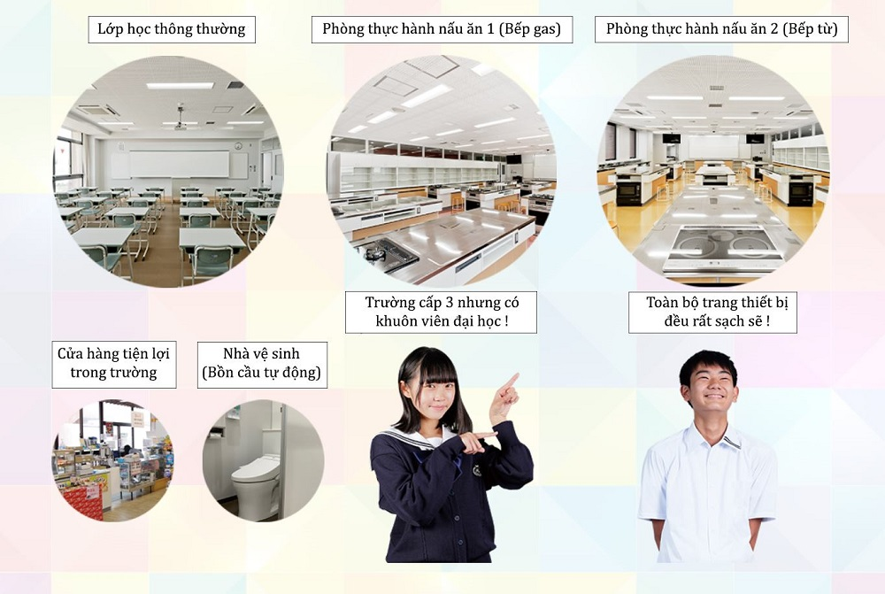 Cơ sở vật chất trường Keiai