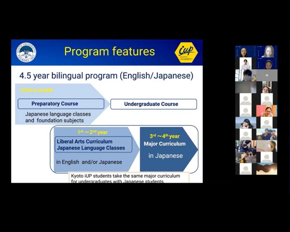 Hướng dẫn thủ tục nộp hồ sơ cho học bổng Kyoto iUP